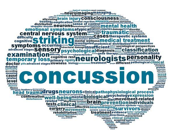 Traumatic Brain Injury Rehabilitation | HAPPYneuron Pro